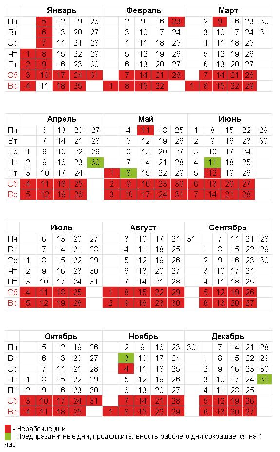 Согласно производственному календарю на 2009 год официальных выходных