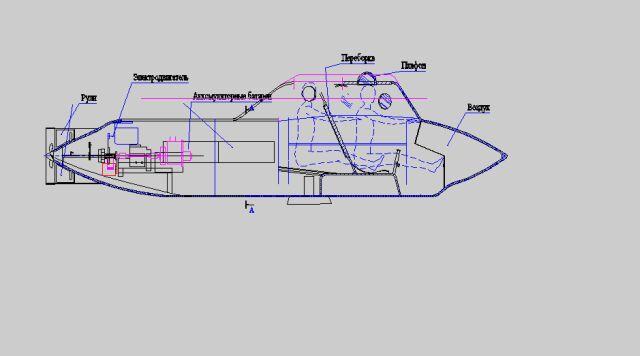 Подводная лодка своими руками схема