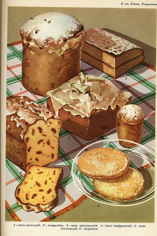 Рецепты кексы в ссср