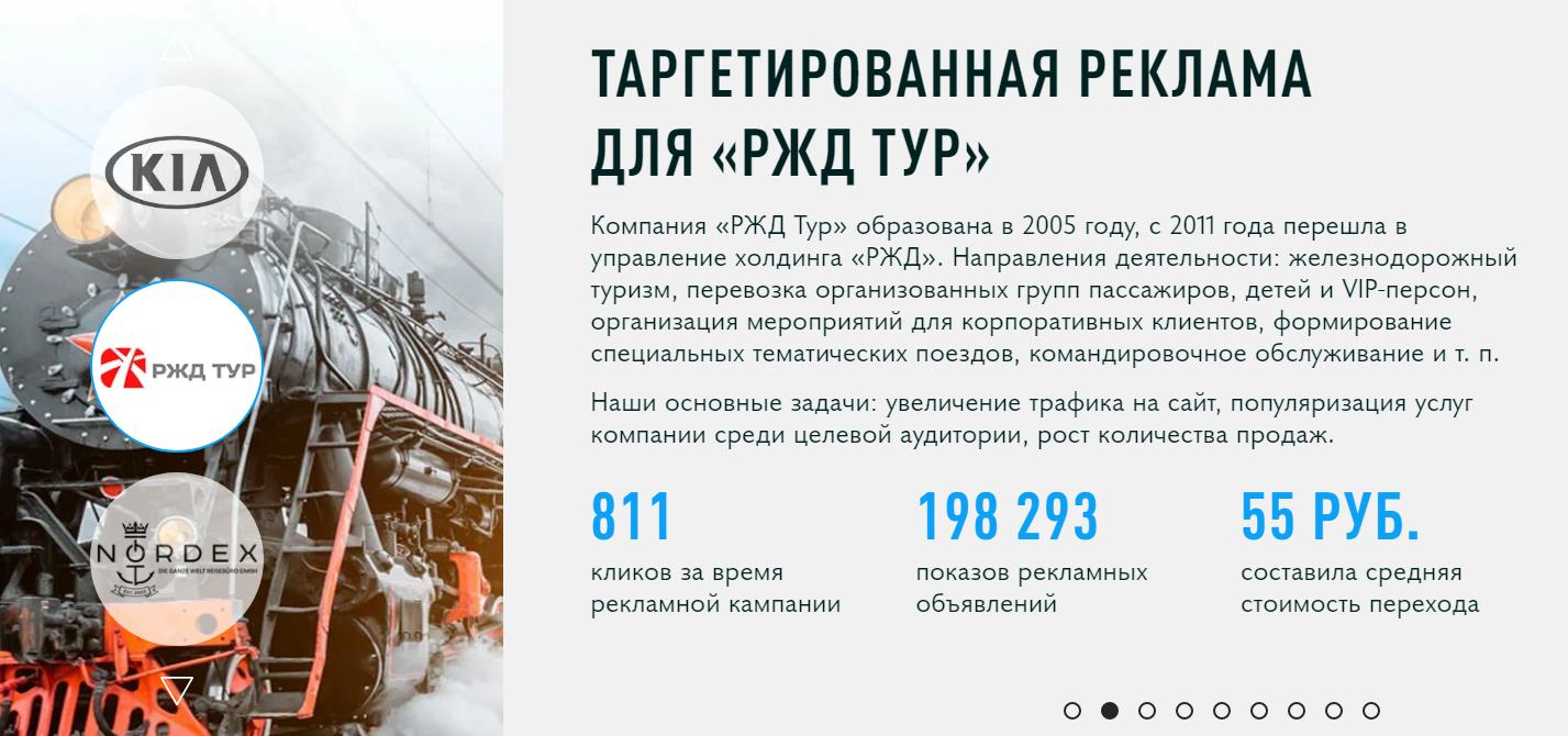 Компания «Оптимизм.ру»: полный перечень услуг в области SEO и SMM