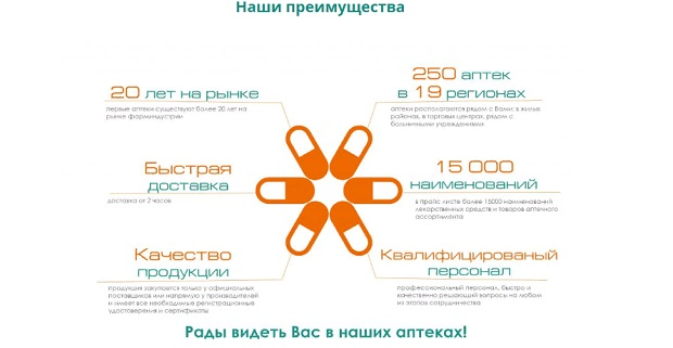 лекарства по низким ценам apteka-nf.online