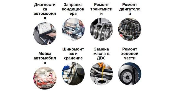 ремонт авто всех марок любого уровня сложности serviceclub.su